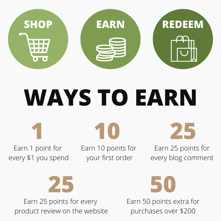 points and rewards cbd d8 program